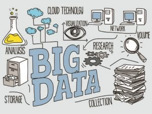 What is big data and why should I care?
